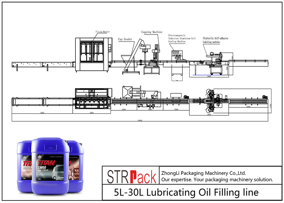 Automatic 5L-30L Lubricating Oil Filling Line