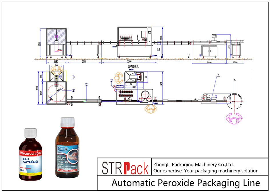 Automatic Peroxide Packaging Line