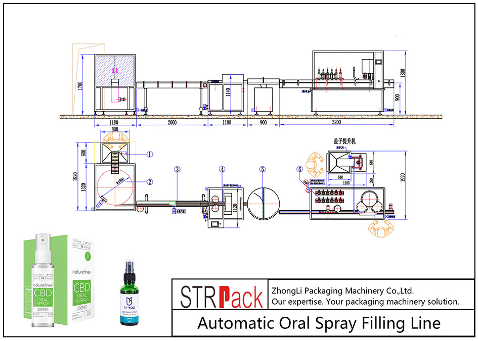 Automatic Oral Spray Filling Line