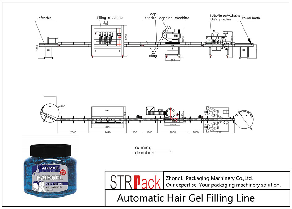 Automatic Hair Gel Filling Line